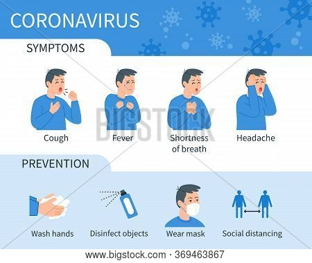 Coronavirus Covid-19 Infographic Showing Symptoms And Prevention. Cough, Fever, Shortness Of Breath,