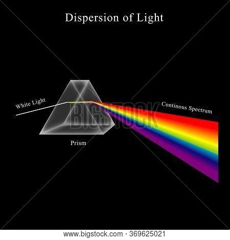 Light Dispersion. Illustration Of How To Get A Rainbow. Dispersion Of Light Through Prism Diagram. V