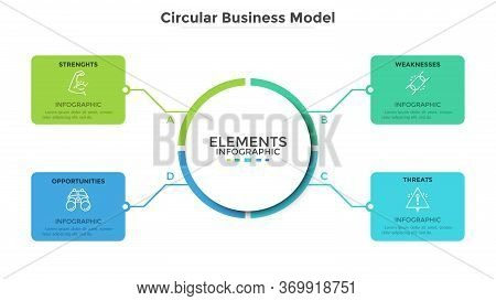 Swot Diagram With 4 Rectangular Elements Connected To Main Circle. Scheme For Business Analysis And