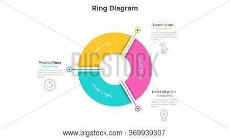Ring-like Pie Chart Divided Into 3 Colorful Sectors. Concept Of Three Options Of Company Management.