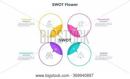 Modern Swot Diagram With 4 Round Elements Or Petals And Pointers. Concept Of Advantages And Disadvan