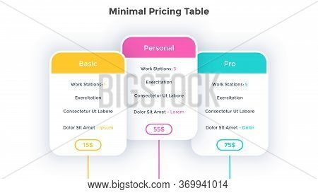 Three Rectangular Pricing Tables With 3 Versions Of Product And Lists Of Included Options. Basic, Pe