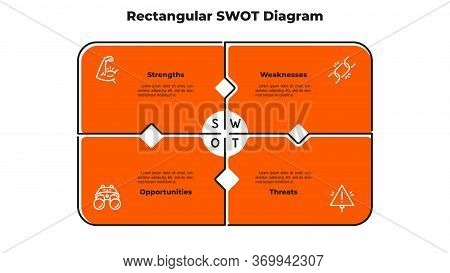 Swot Chart Divided Into 4 Parts Or Segments. Concept Of Strengths, Weaknesses, Opportunities And Thr