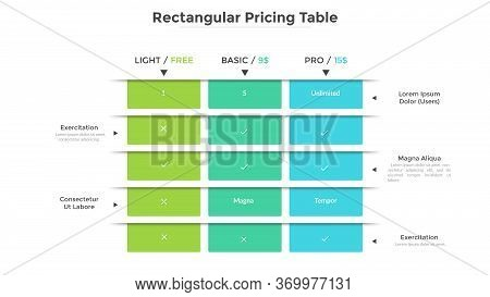 Rectangular Pricing Table With 3 Versions Of Product And List Of Included Features. Light, Basic And