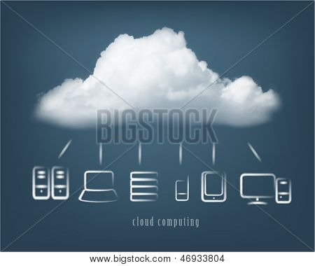 Cloud computing symbol and multiple devices.