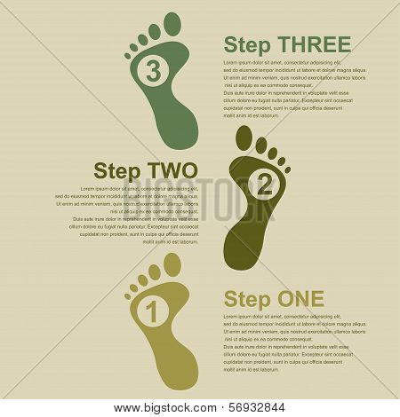 Footstep Infographic