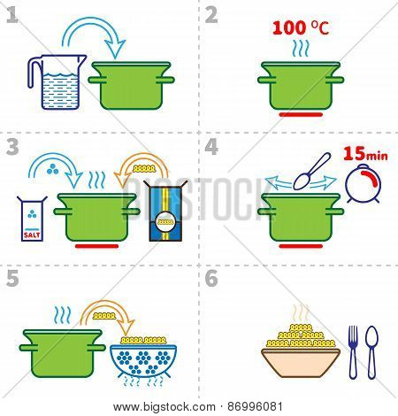 Cooking Pasta. Step By Step Recipe Infographic