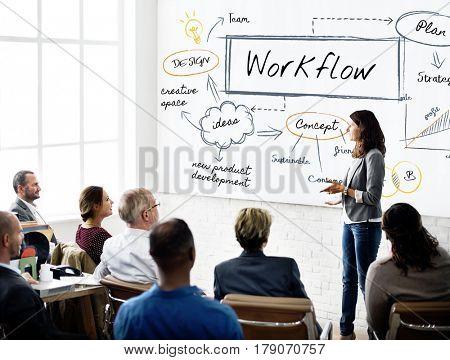 Business Meeting Work Flow Concept