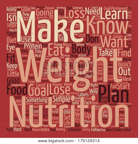 Three Steps To Permanent Weight Loss text background word cloud concept