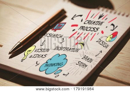 Composite image of creative process against book and pen on table