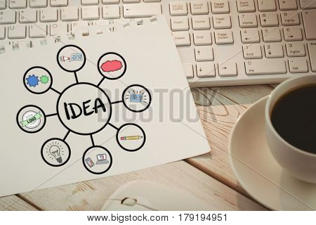 Composite image of idea text connected with various computer icons against close-up of keyboard with coffee cup and paper
