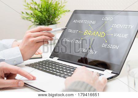 branding brand design logo sketch advertising trademark notebook badge marketing team business creative art computer concept