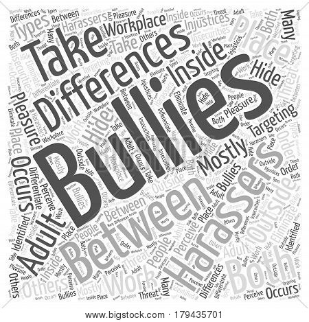 Differences Between Adult Bullying and Harassment Word Cloud Concept
