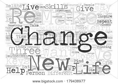 Three Keys To Successful Change text background word cloud concept