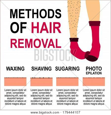 Depilation Vector illustration template Women's legs in red socks with hair and after hair removal Types of depilation with description