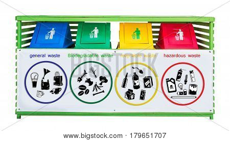 colorful waste types bin with icon of Recyclable Hazardous Biodegradable and General waste for responsibilities enviroment