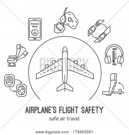 Concept of rules of airplane safety for banner design. Vector thin line icons of safe travel isolated on white. Safe plane flight.