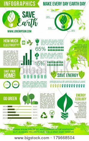 Earth Day vector infographics of energy consumption and environment protection. Recycling and ecology conservation concept with graphs, charts and diagrams of nature eco symbols trees and light bulbs