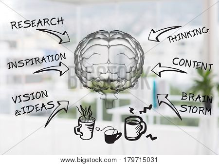 Digital composite of Transparent brain with black business doodles against blurry office