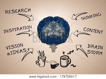 Digital composite of Blue brain with black design doodles against cream background