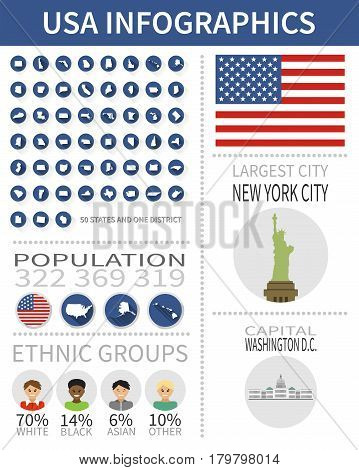 Set of flat design icons and infographics elements with landmarks and famous American symbols. Infographics template design for web and mobile.