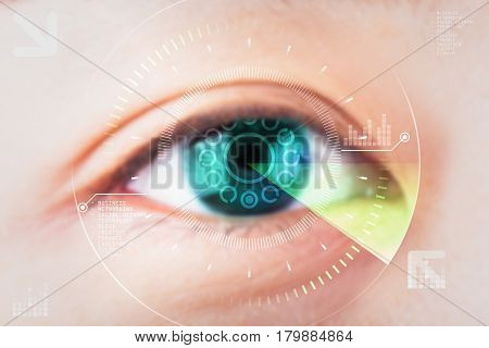 Closeup of woman eye technology with visual effects. Eye cataract concept
