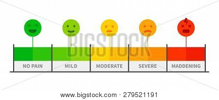 Pain Scale. Painful Rating Meter, Pain Level Indicator With Face Emotion Paediatrics Icons. Vector I