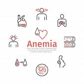 Anemia symptoms banner. Icons set. Medical and healtcare concept. Editable vector illustration in modern style. poster
