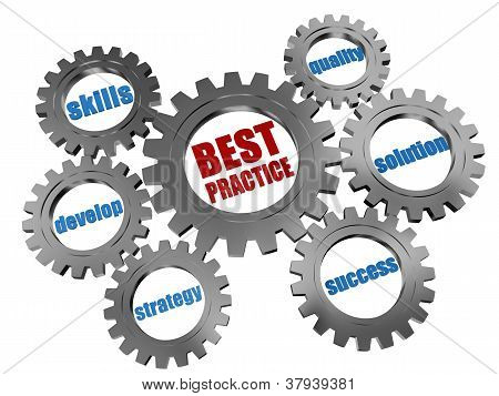 Best Practice - Business Concept In Silver Grey Gearwheels