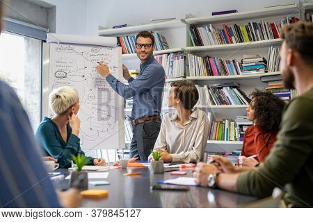 Confident businessman giving a presentation in casual office. Leader briefing his creative business team with annual goals. Mid business man training multiethnic businesspeople in conference room.
