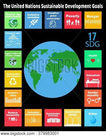 Sustainable Development Goals - The United Nations. Sdg. Sdg Icons Save The World Concept. Corporate