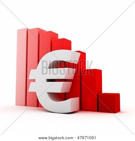 Euro Recession