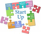 Jigsaw puzzle pieces put together entrepreneur business start up plan  poster
