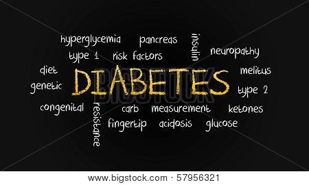 Diabetes Word Cloud Concept on Chalkboard