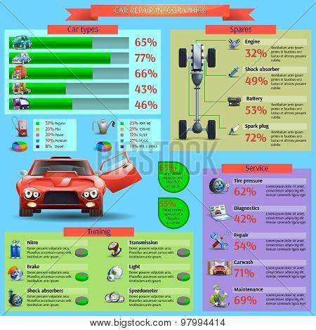Car Repair Infographic Set