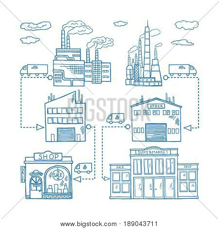 Supply chain roads from industry factory to store and retail buildings. Vector hand drawn illustration. Distribution and logistic supply supermarket