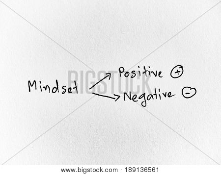 Two ways of mindset positive and negative thinking written on white background. Change mindset improve yourself.