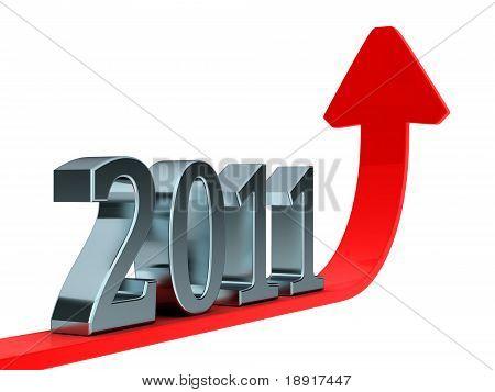 rising curve 2011