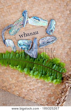 NZ - Kiwi - Maori theme - backgrounds and objects - maori word for family (whanau)