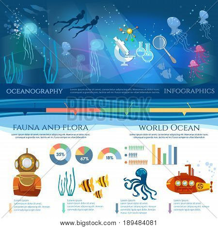 Oceanography infographic. Sea exploration. Scientific research of sea and ocean yellow submarine underwater with periscope divers