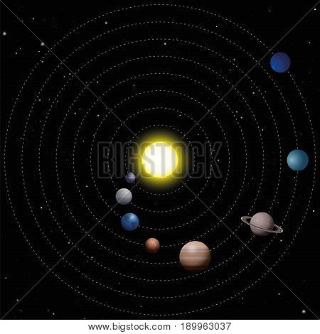 Solar system - schematic model of the sun with the eight planets that orbit it - Mercury, Venus, Earth, Mars, Jupiter, Saturn, Uranus, Neptune - spirally ranked from inside out.