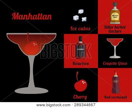 Alcoholic Popular Cocktail  Manhattan  Recipe With Ingredients. Cocktail Infographic Set. Flat Vecto