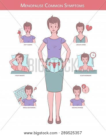 Illustration Of Woman With Six Common Menopause Symptoms. Colorful Vector Clip Art. Can Be Used For