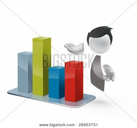 Buisness Bar Chart