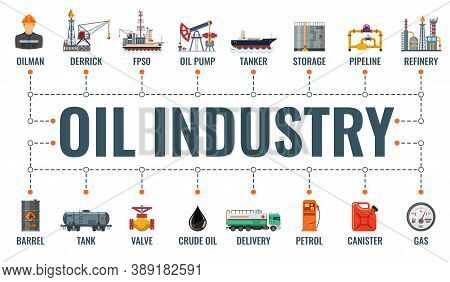 Oil Industry Horizontal Banner With Flat Icons Extraction, Production, Refinery And Transportation R