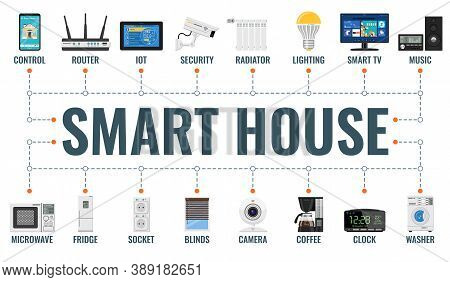 Smart House And Internet Of Things Horizontal Banner With Flat Icons Security, Lighting, Iot, Router
