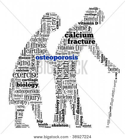 Osteoporosis in word collage