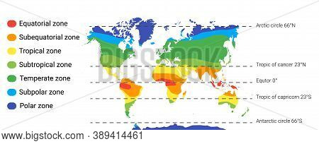 Climate Zones Map. Vector With Equatorial, Tropical, Polar, Temperate And Sub- Zones