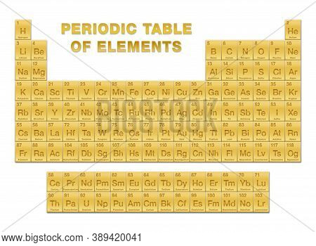 Golden Periodic Table Of Elements. Periodic Table, A Tabular Display Of The 118 Known Chemical Eleme