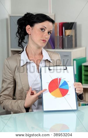 Woman pointing to a pie chart